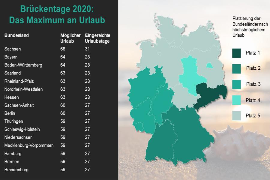 Buß Und Bettag Feiertag Baden Württemberg